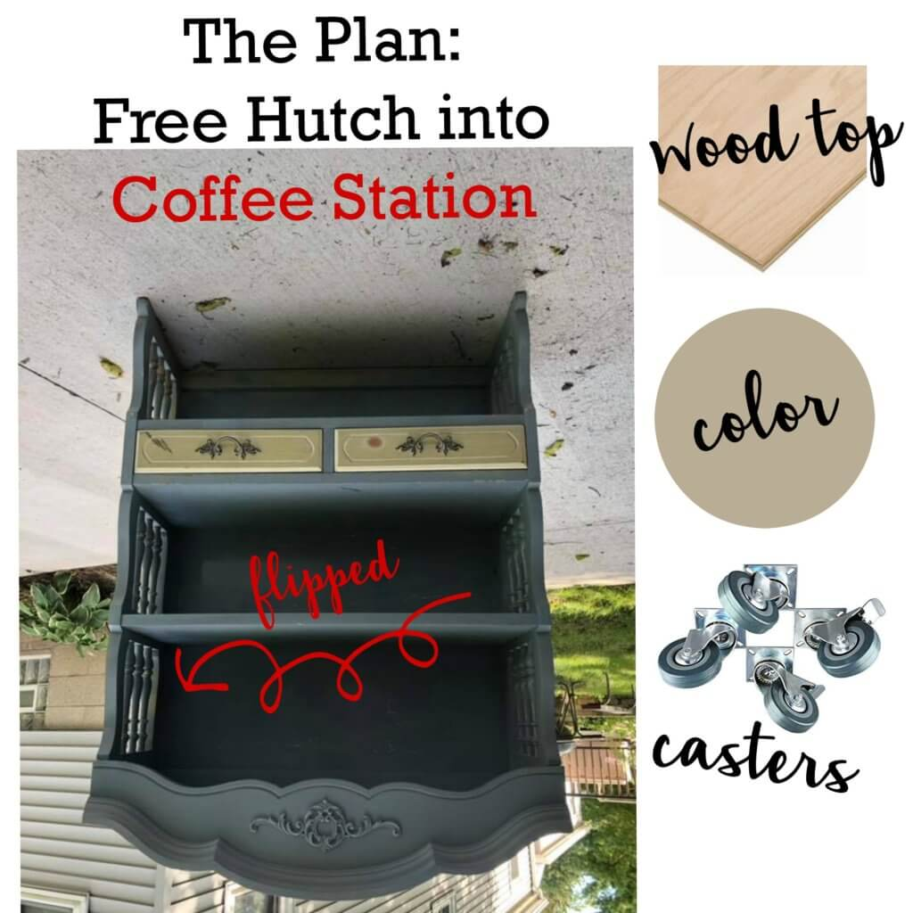 coffee station plan